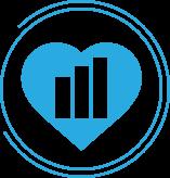 customer love score metrics, measure customer engagement